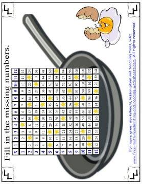 Printable Multiplication Chart - Math Worksheets